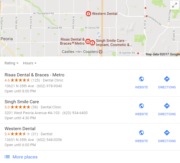 Google Paid Ads Section