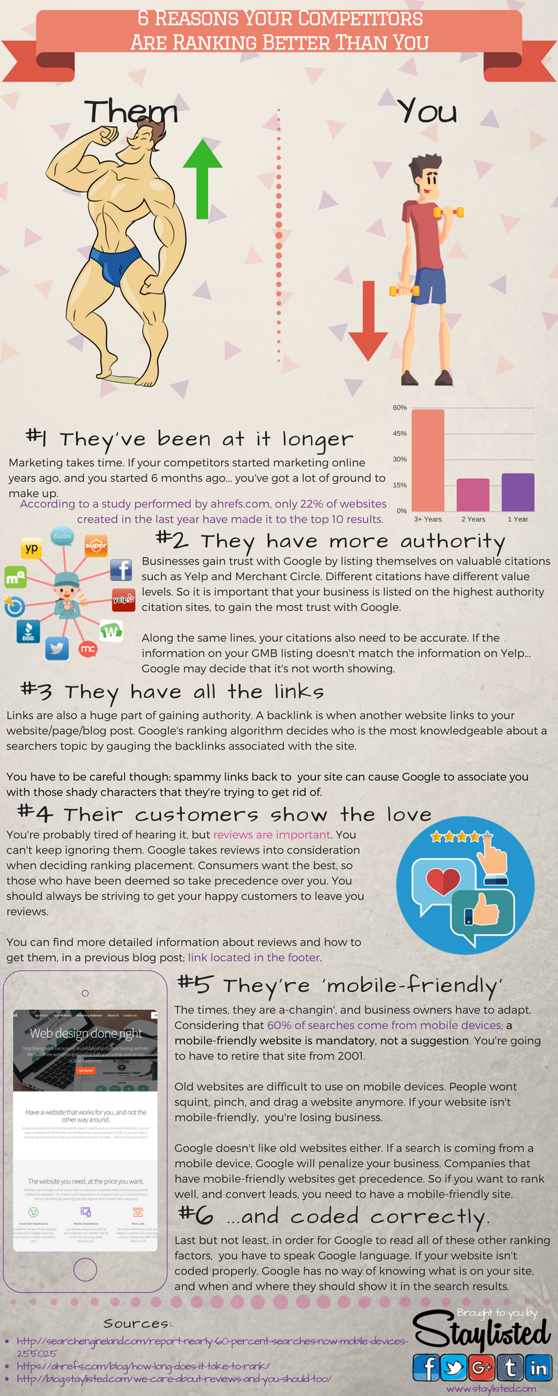 6-Reasons-Your-Competitors-Are-Outranking-You.png