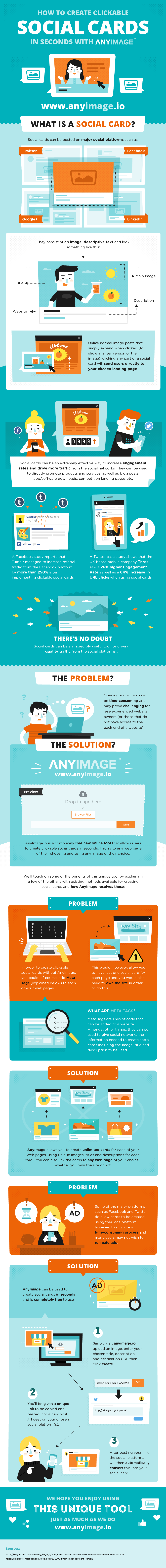 anyimage-infographic